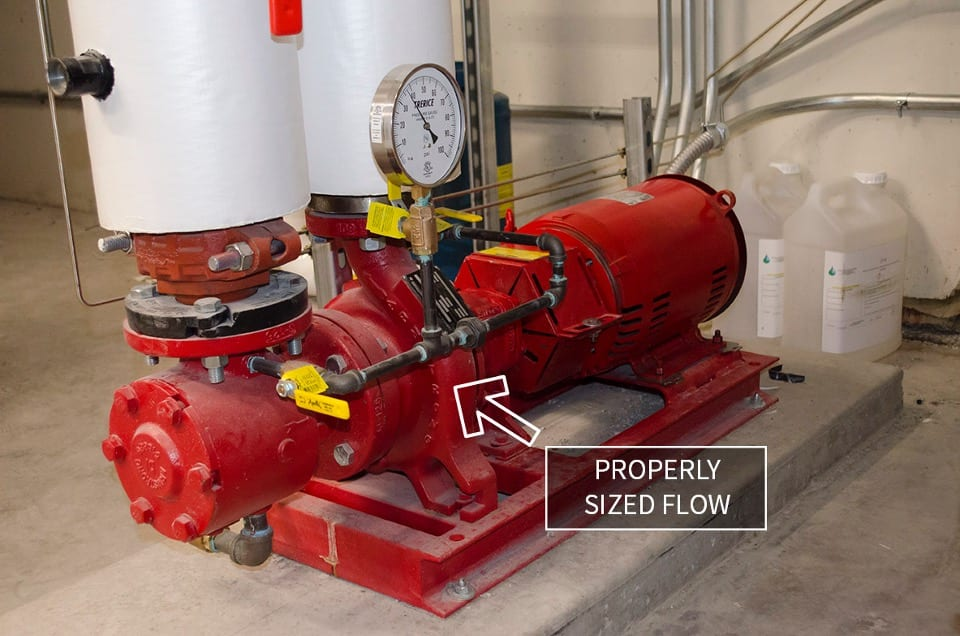 base mounted pump